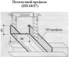 Faux plafond ouvert versailles prix d un batiment au m2 pose joint placo plafond for Comment fissure versailles